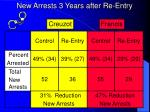 new arrests 3 years after re entry