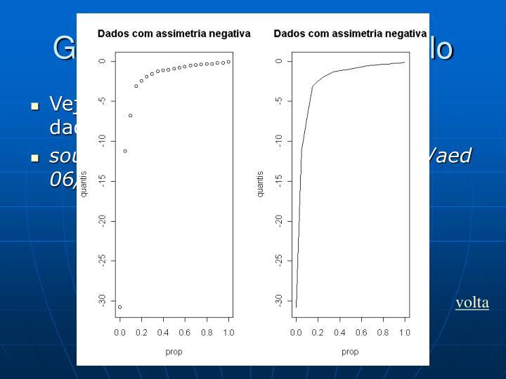 Gráficos de quantis: exemplo