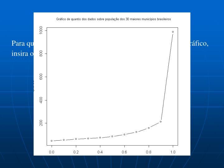 Para que ambos pontos e linhas entre pontos apareçam no gráfico,