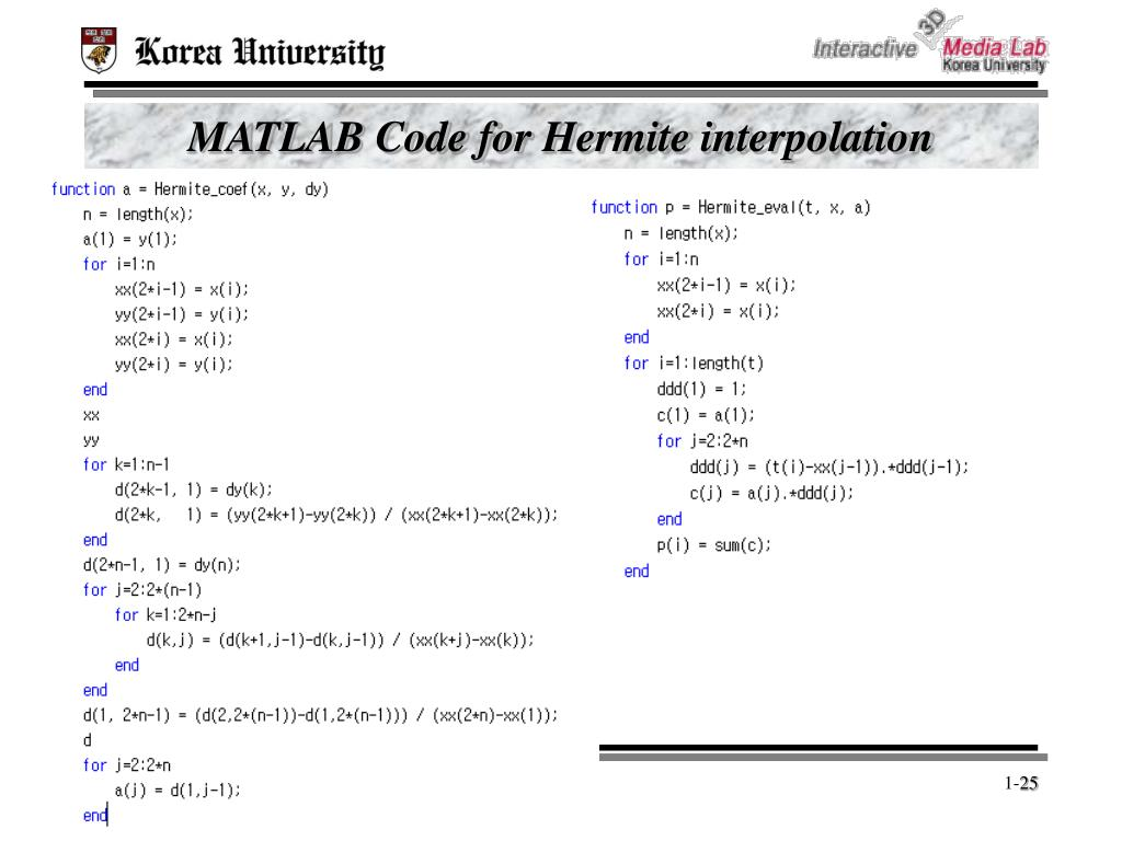 MATLAB Code for Hermite interpolation
