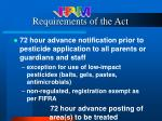 requirements of the act21