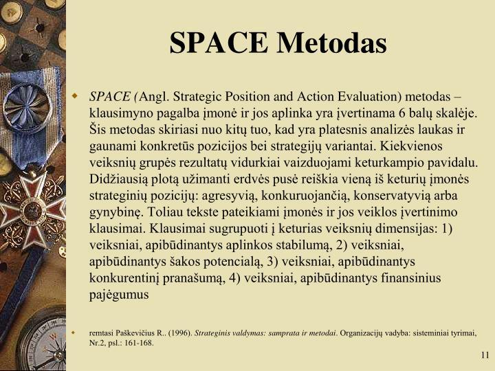 SPACE Metodas