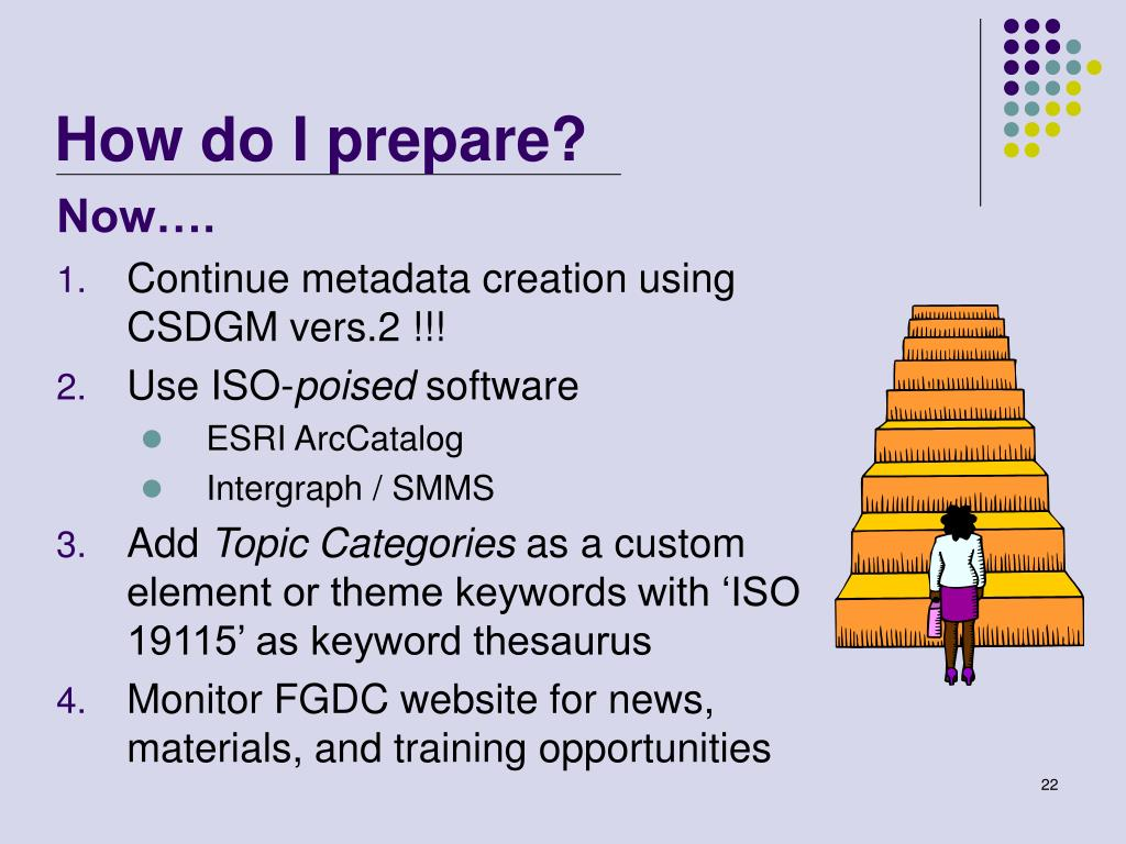 How do I prepare?