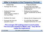 miller s analysis in the frequency domain1