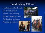 fund raising efforts