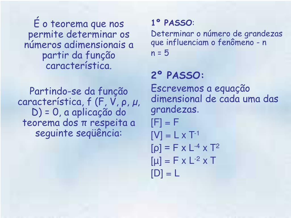 É o teorema que nos permite determinar os números adimensionais a partir da função característica.