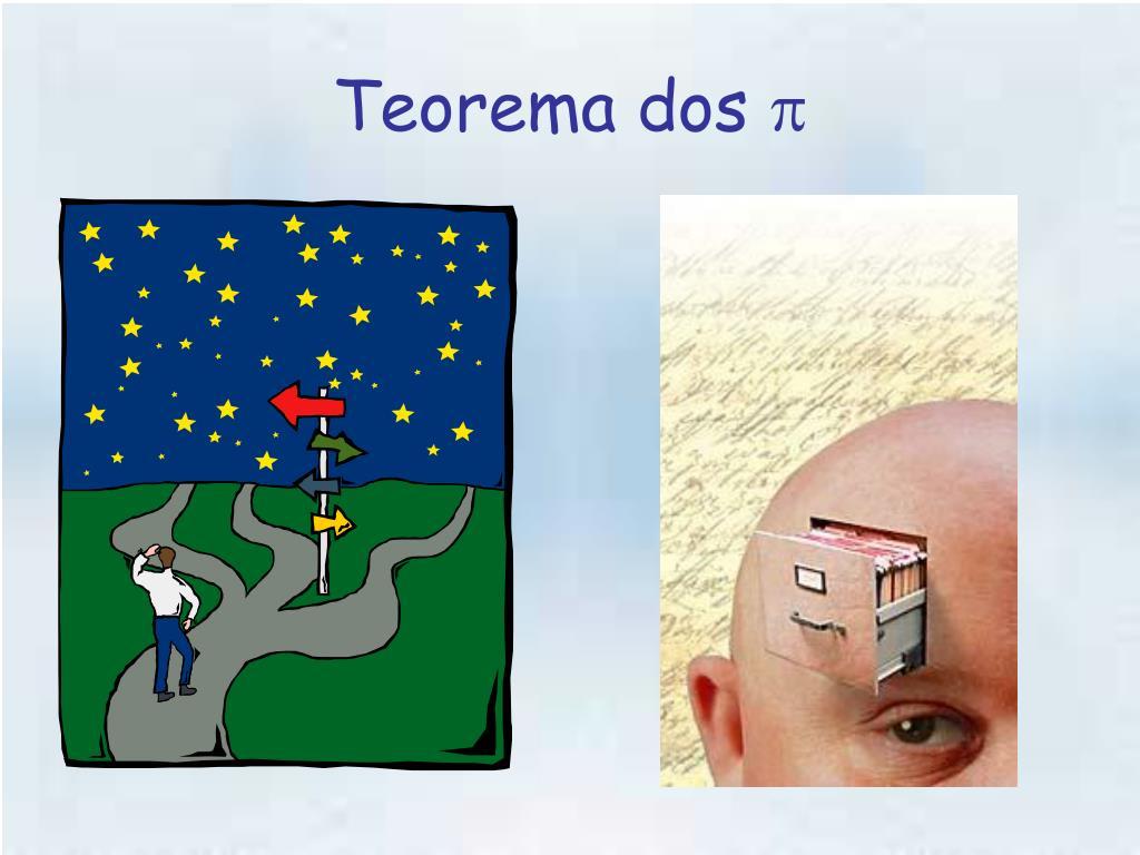 Teorema dos