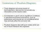 limitations of pourbaix diagrams