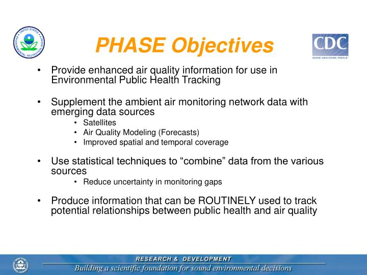 PHASE Objectives