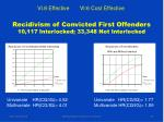 recidivism of convicted first offenders 10 117 interlocked 33 348 not interlocked