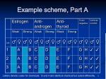 example scheme part a