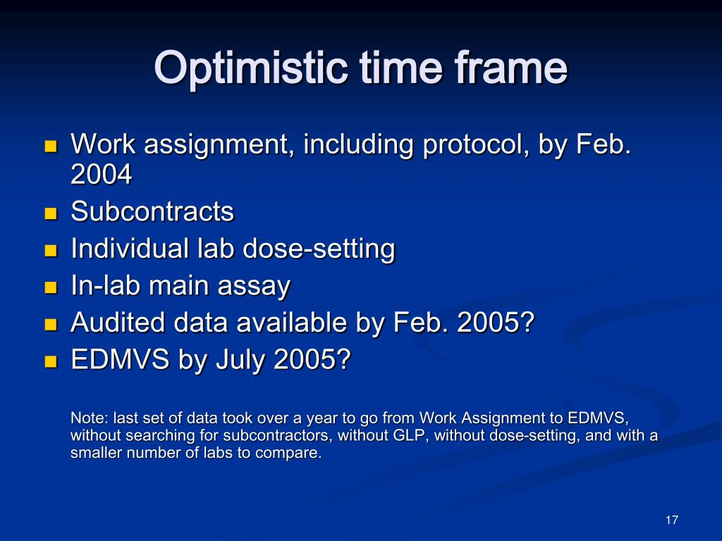 Optimistic time frame