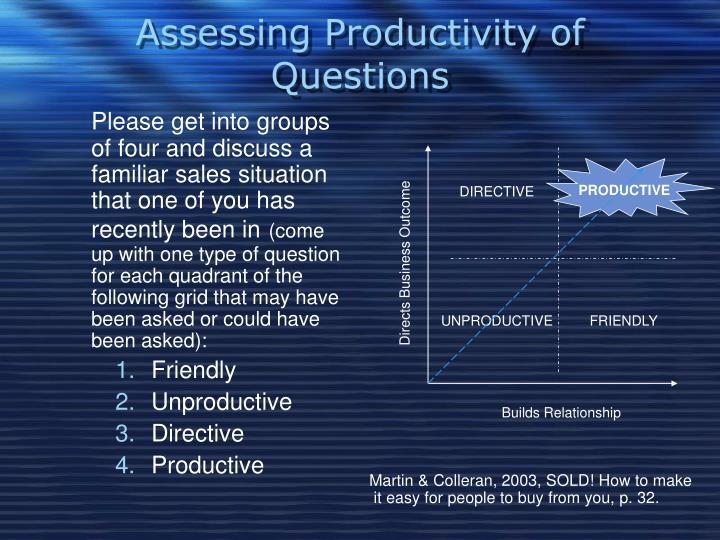 Assessing Productivity of Questions