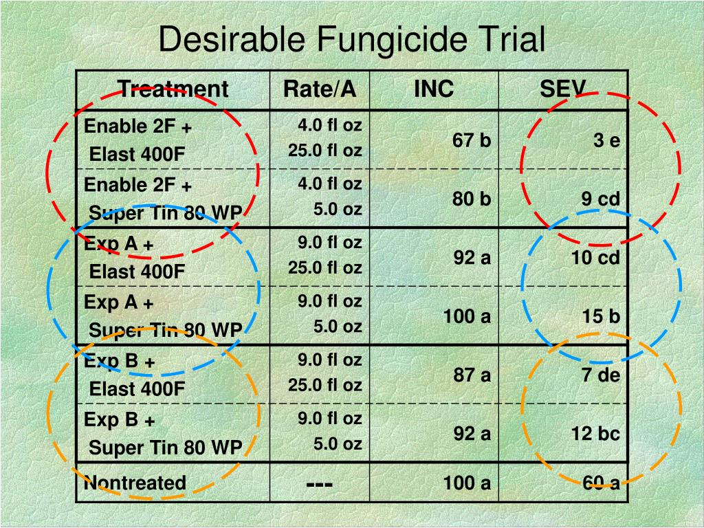 Desirable Fungicide Trial
