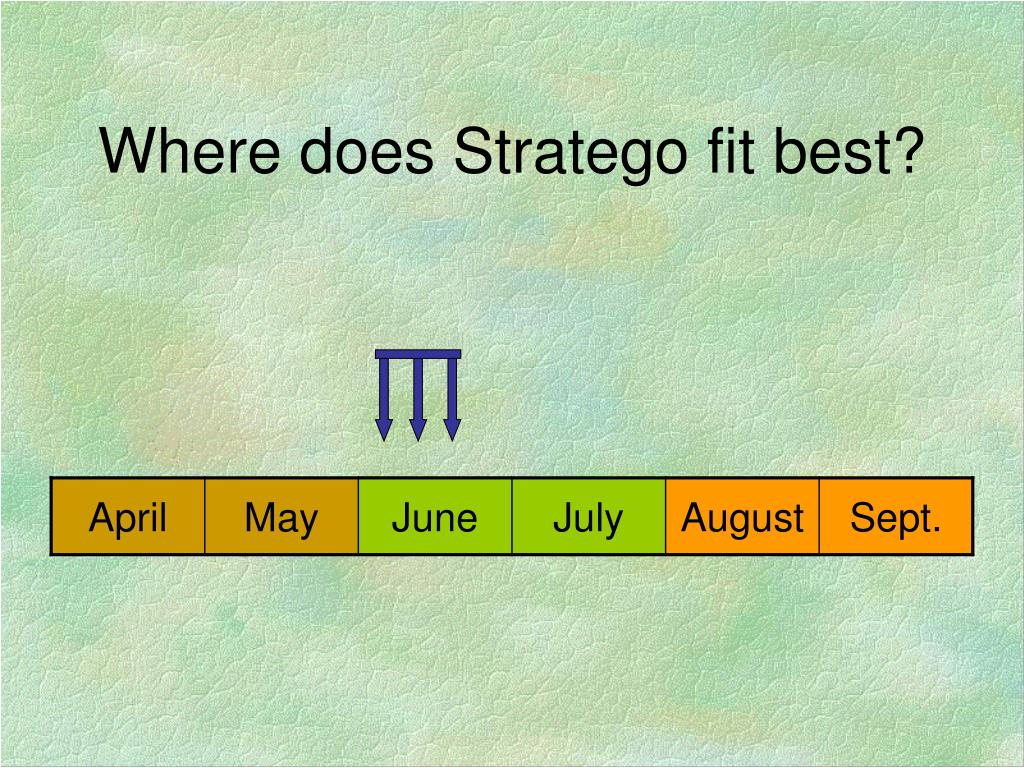 Where does Stratego fit best?