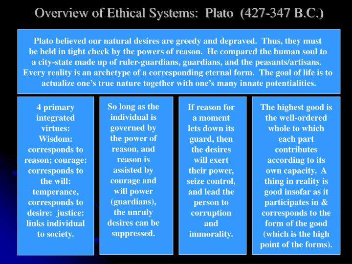 Overview of Ethical Systems:  Plato  (427-347 B.C.)