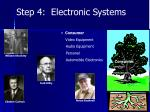 step 4 electronic systems3