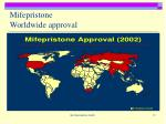 mifepristone worldwide approval