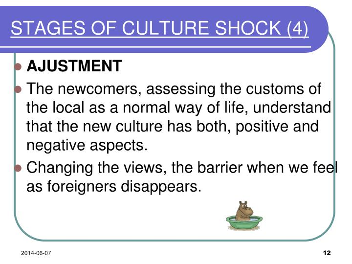 STAGES OF CULTURE SHOCK