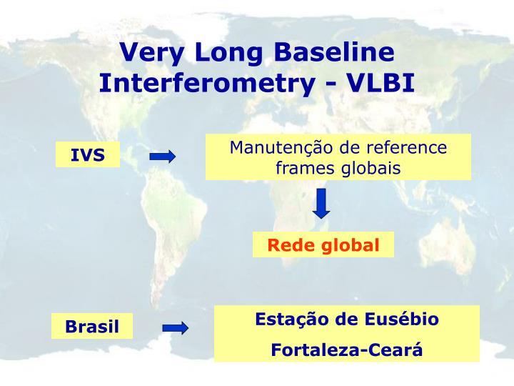 Very Long Baseline Interferometry - VLBI