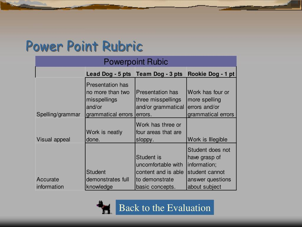 Power Point Rubric