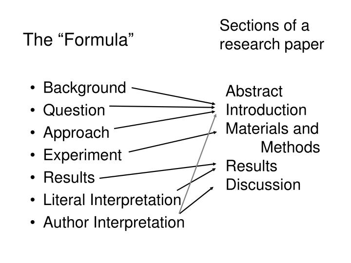 introduction section of a research paper Looking for research paper introduction example don't know how to write a perfect introduction for your paper our article with exhaustive list of tips will help you to do it well how to write good examples.