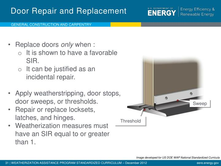 Door Repair and Replacement