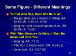 same figure different meanings102
