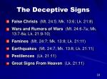 the deceptive signs21
