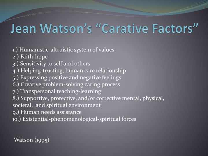 watsons theory of human caring 3 essay Caring is inclusive, circular, and expansive: caring for self, caring for each other, caring for patients/clients/families, caring for the environment/nature and the universe caring changes self, others, and the culture of groups/environments.