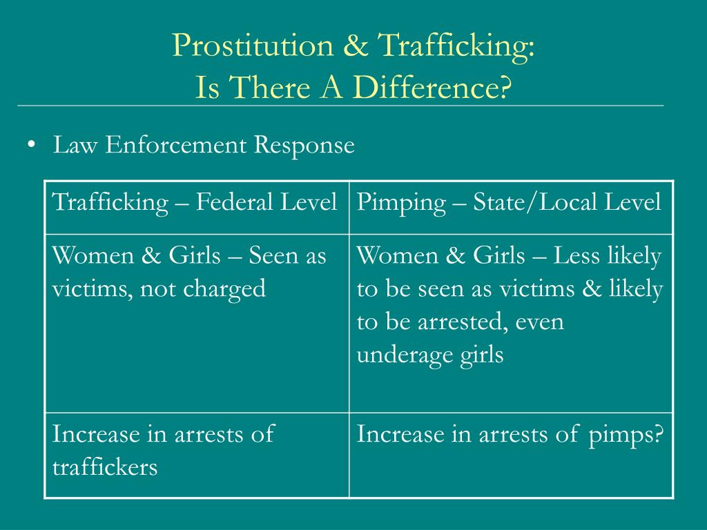 Prostitution & Trafficking: