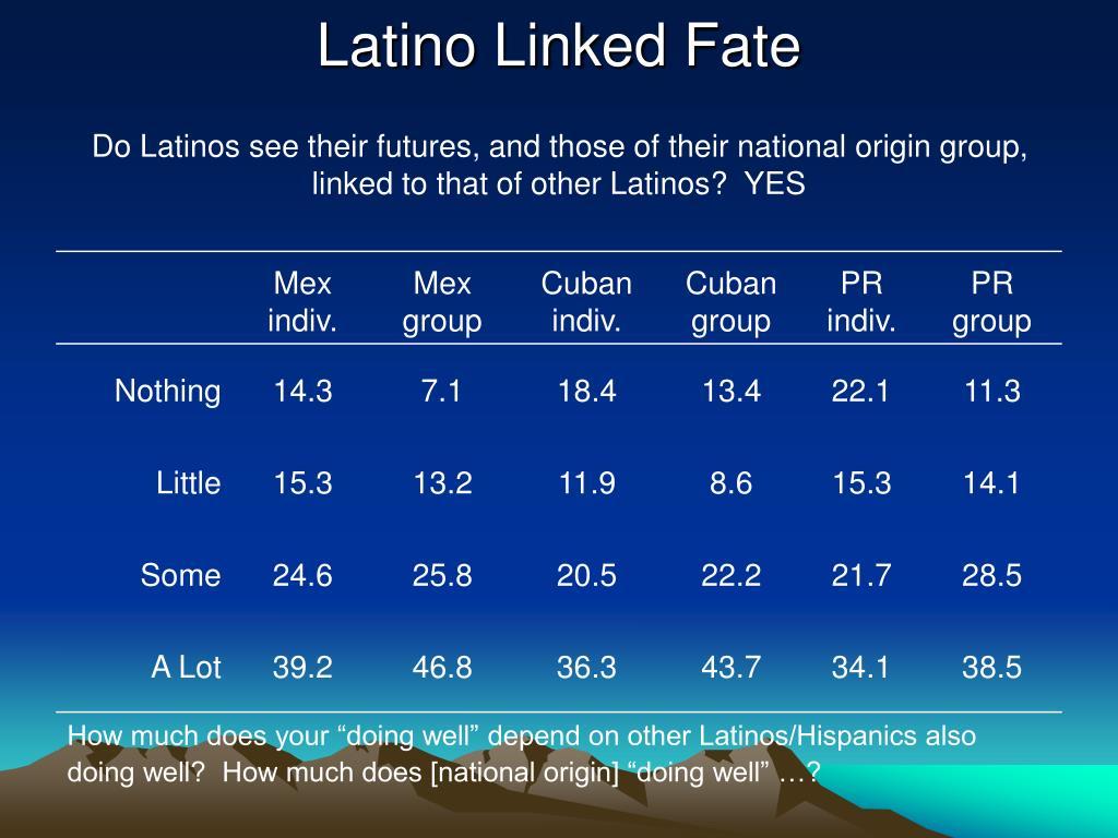 Latino Linked Fate