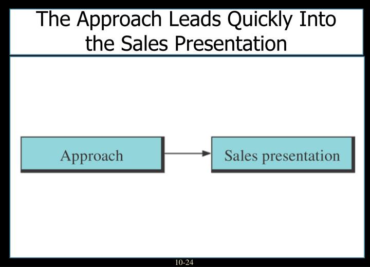 The Approach Leads Quickly Into the Sales Presentation
