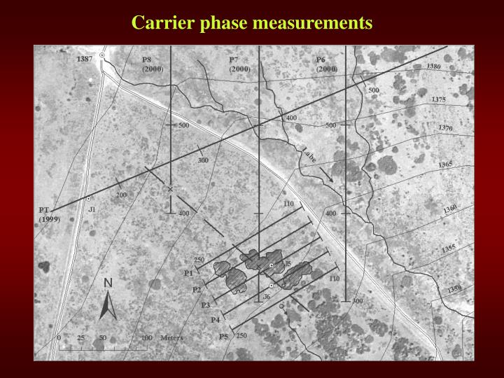 Carrier phase measurements