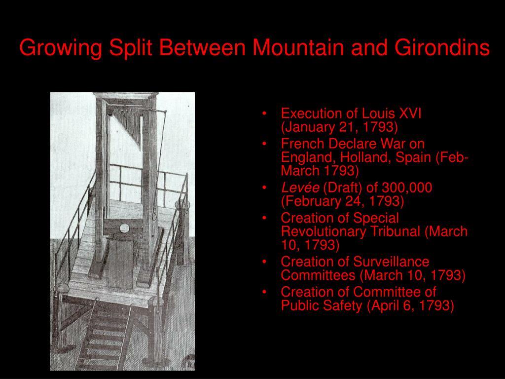 Growing Split Between Mountain and Girondins