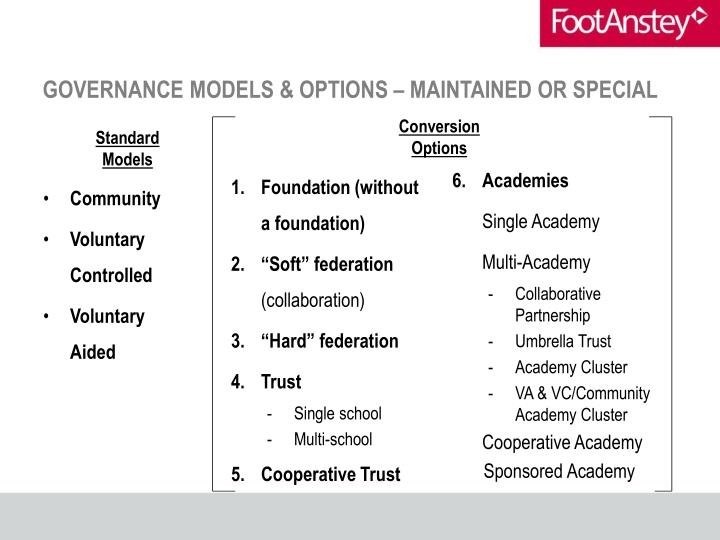GOVERNANCE MODELS & OPTIONS – MAINTAINED OR SPECIAL