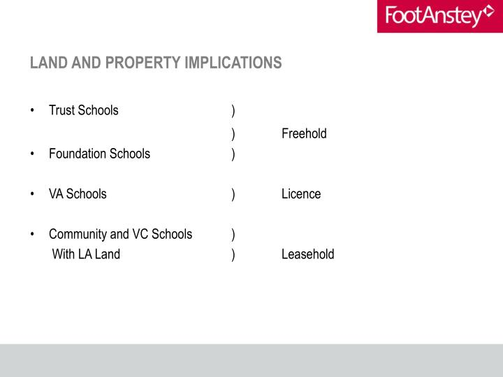 LAND AND PROPERTY IMPLICATIONS
