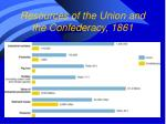 resources of the union and the confederacy 1861