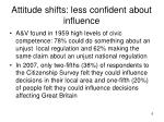 attitude shifts less confident about influence