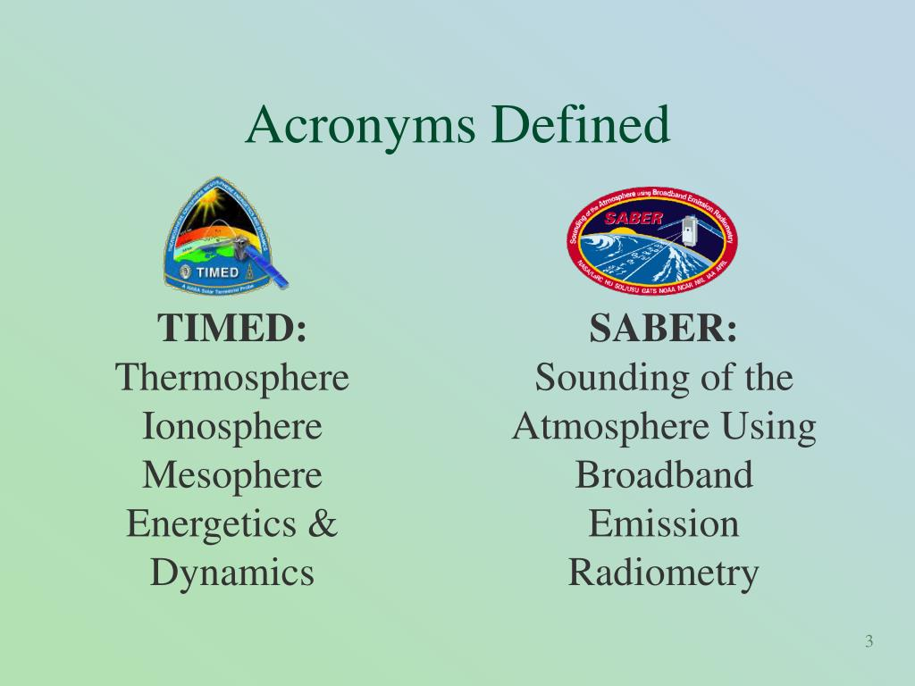 Acronyms Defined