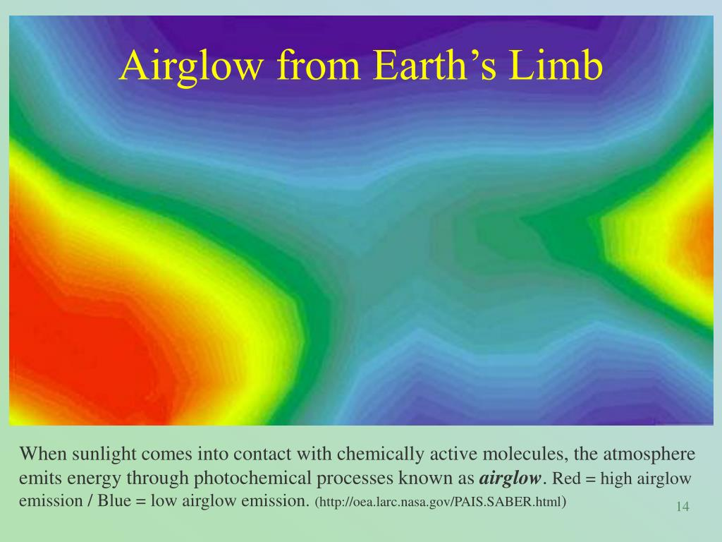 Airglow from Earth's Limb