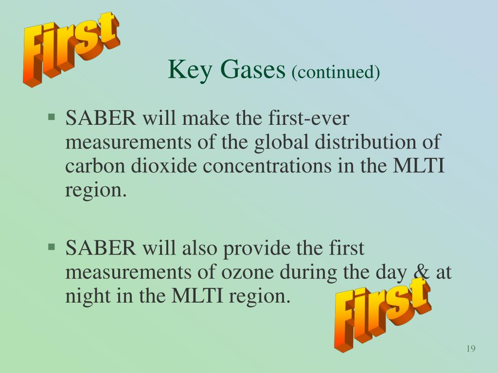 SABER will make the first-ever measurements of the global distribution of carbon dioxide concentrations in the MLTI region.
