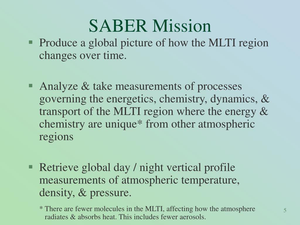 SABER Mission