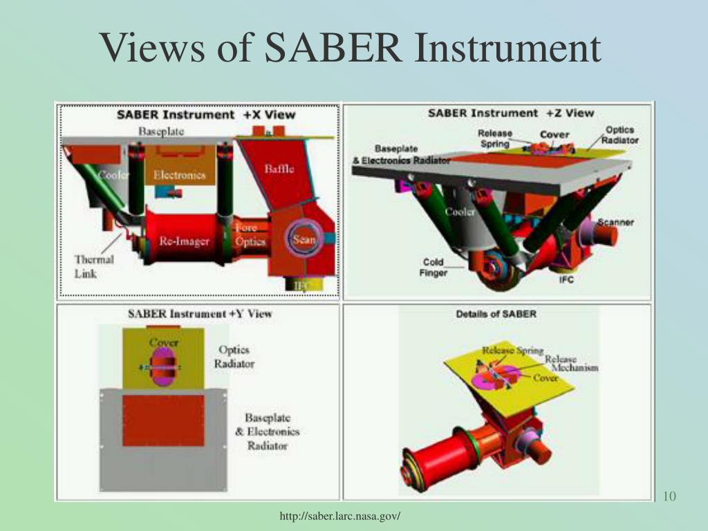 Views of SABER Instrument