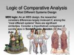logic of comparative analysis most different systems design44