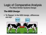 logic of comparative analysis the most similar systems design32