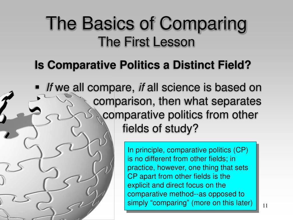 The Basics of Comparing