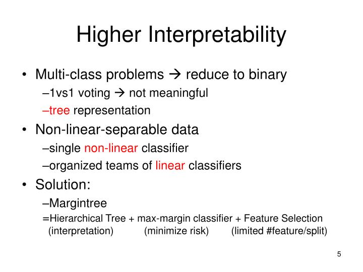 Higher Interpretability