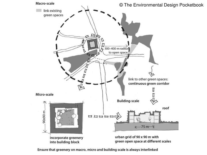© The Environmental Design Pocketbook
