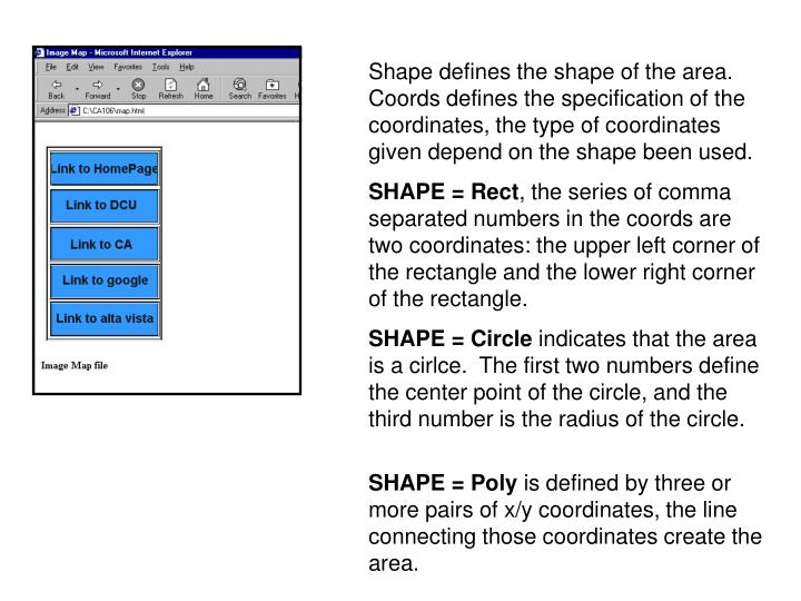 Shape defines the shape of the area.  Coords defines the specification of the coordinates, the type of coordinates given depend on the shape been used.